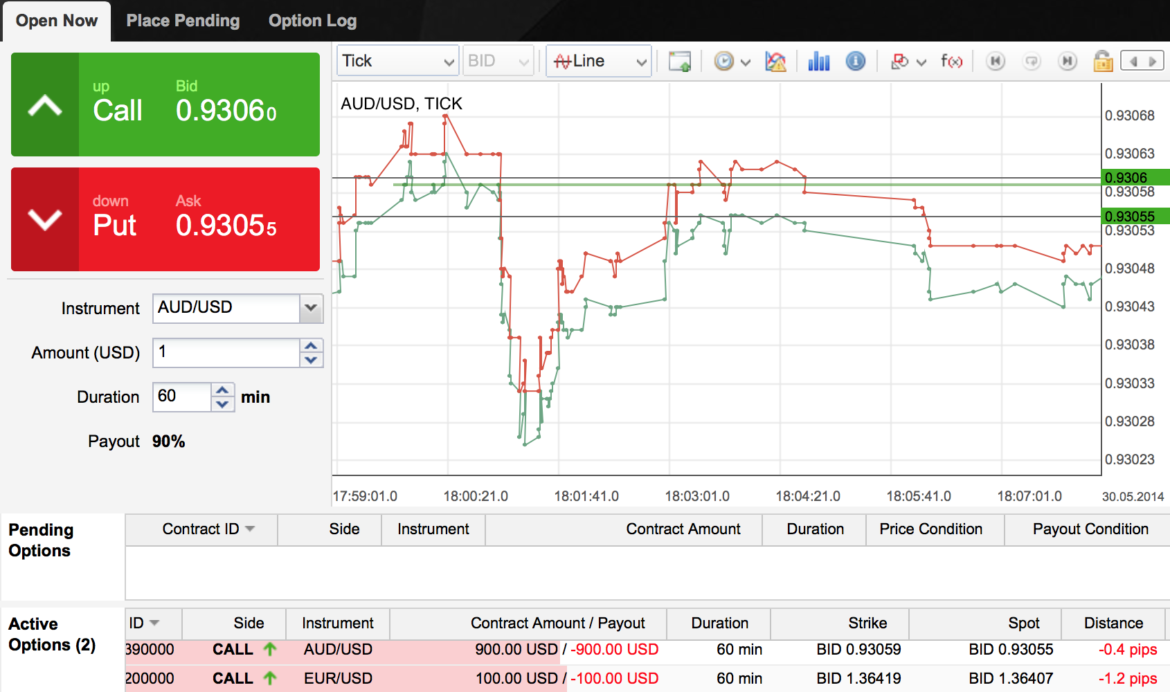 trades leaders binary options