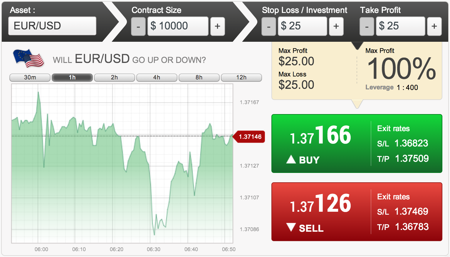 Trading forex platform reviews