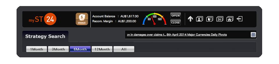 myST24 screenshot of Margin Meter
