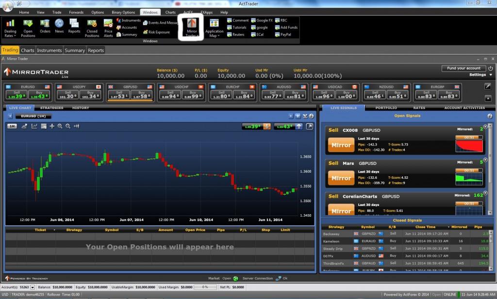 Tradency forex brokers