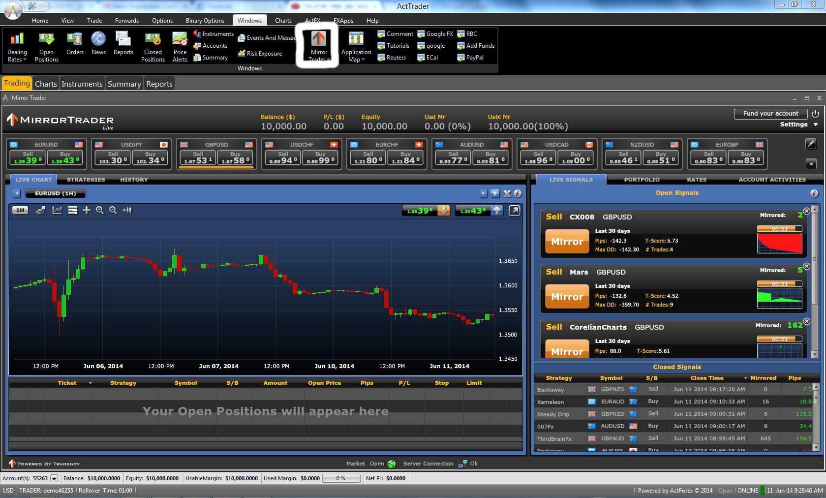 Act forex trading platform