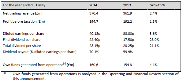 IG Group FY 2014 Financial Results (source:IG)