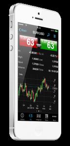 NetDania iPhone mobile app