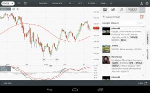 chartiq android app
