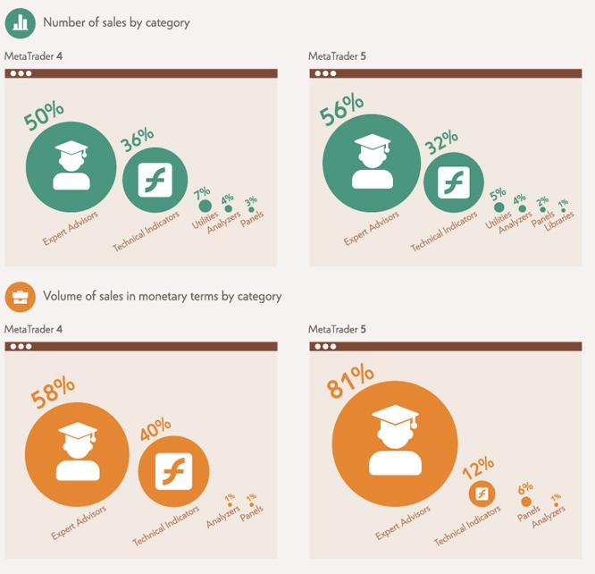 metatrader infographic
