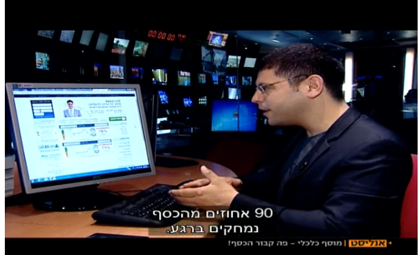 Israeli forex brokers