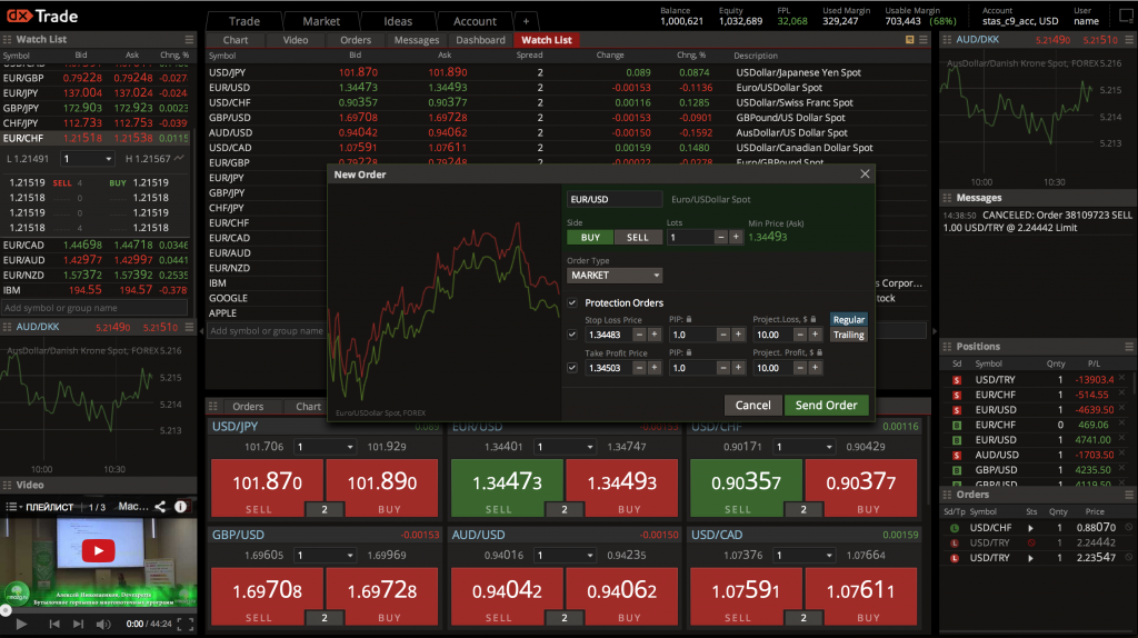 dxTrade HTML5, Order Panel