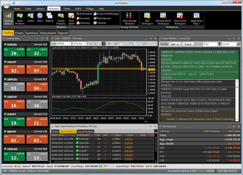 Act Trader screenshot