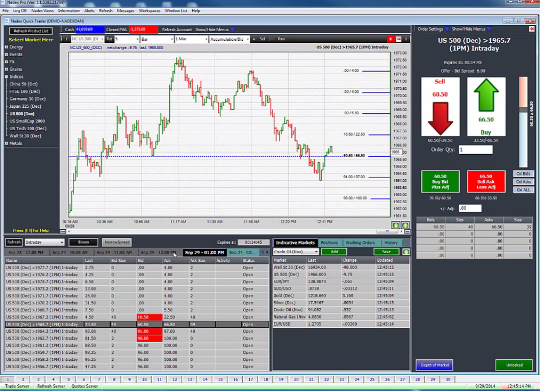 Nadex binary options