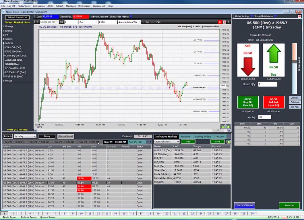 Binary options trading monitor