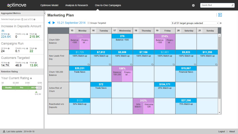 Optimove_Screenshot_Marketing_Plan