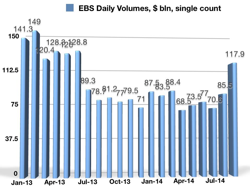 EBS_September