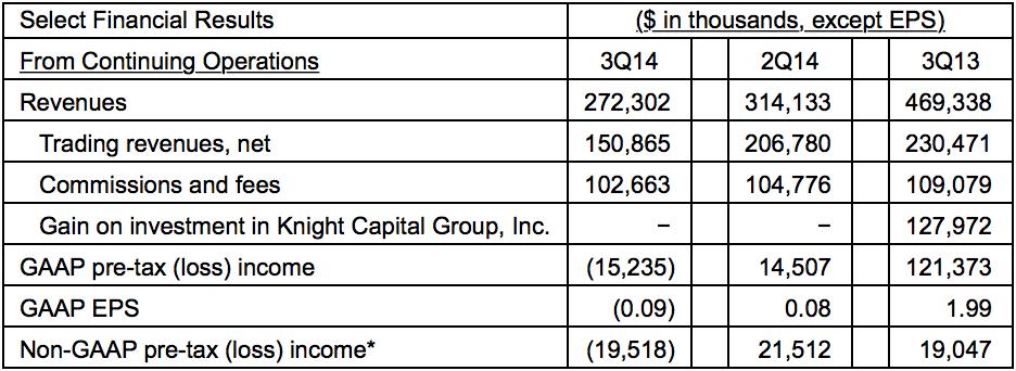 KCG_Holdings_Overall