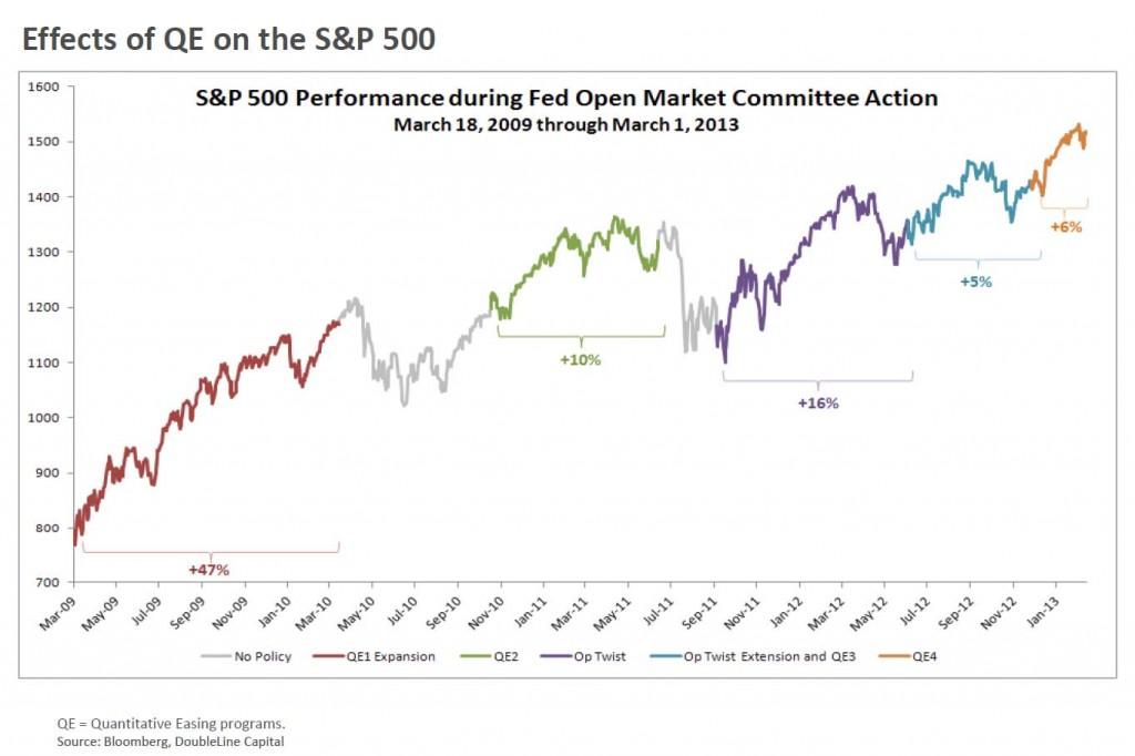 QE SP effect