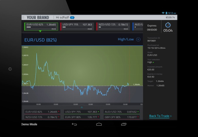 Best mobile binary options