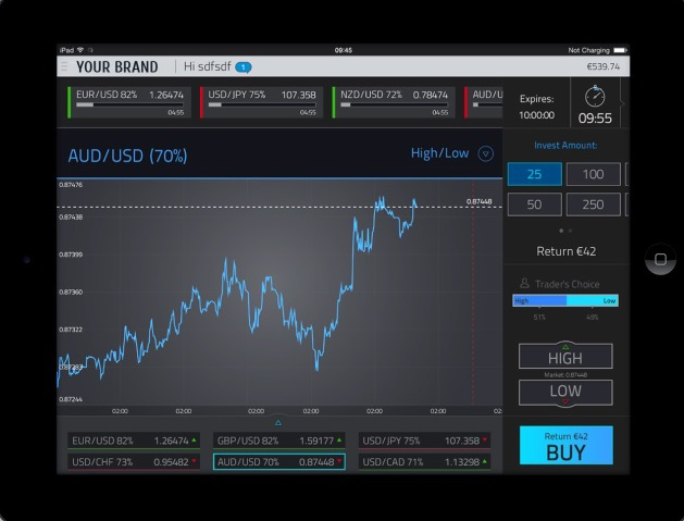 TechFinancials Brokers. One of the more successful binary options brokers that has adopted the Tech Financials trading platform is 24Option. The award-winning binary broker is owned and managed by a Cypriot Investment Firm (CIF).