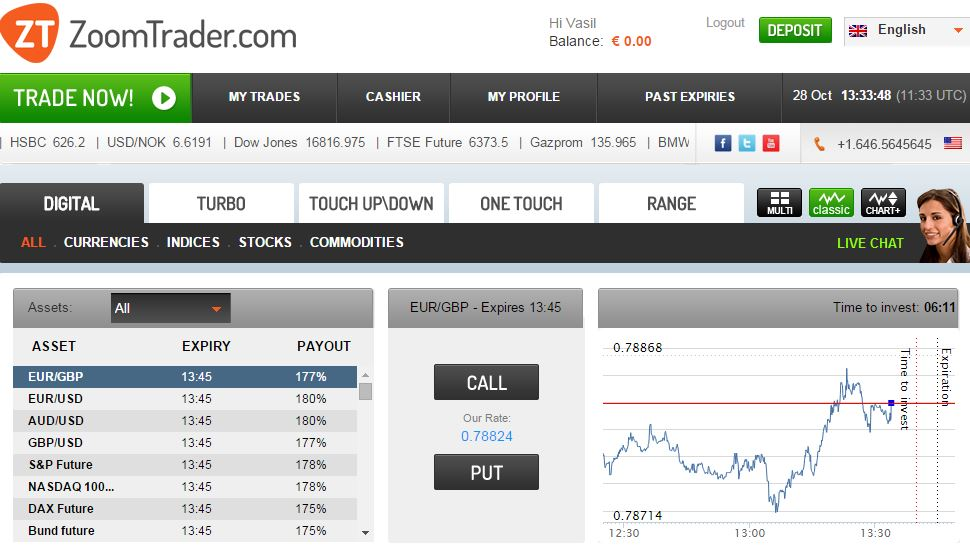 Zoom binary options