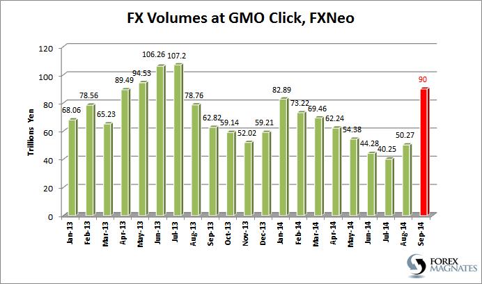 Forex trading volume analysis