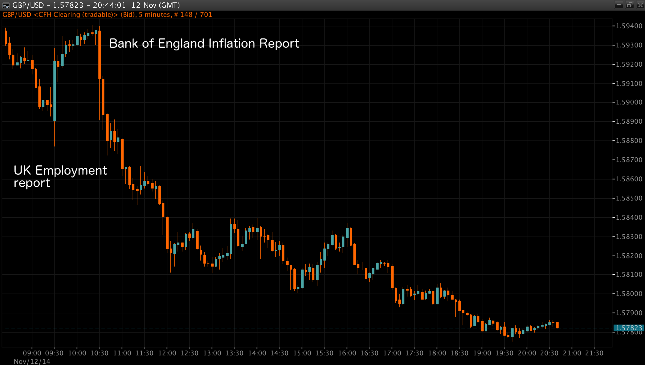 British_pound_boe_inflation_report
