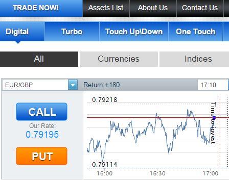 Xp markets binary options hkjc betting station
