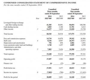 kvb financials