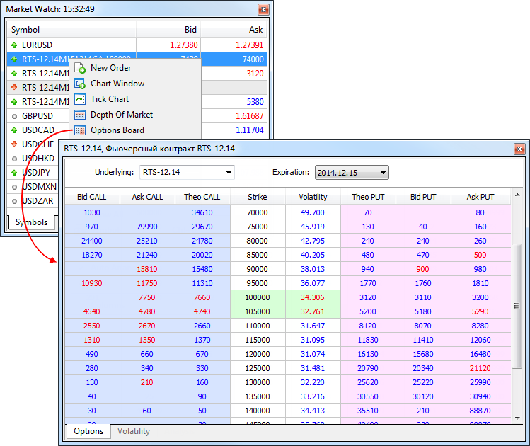 metatrader 5 options board