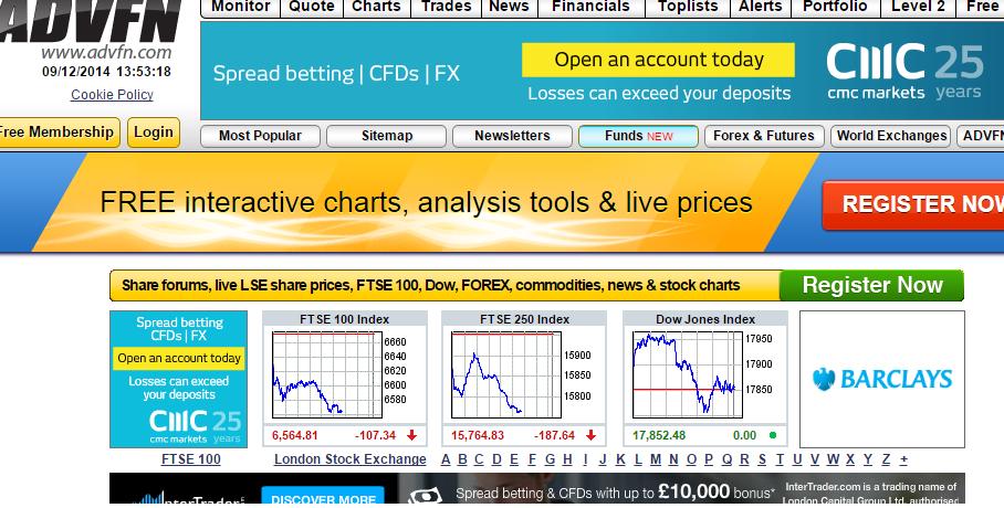 cmc markets big push in december