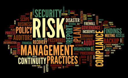 trading forex risks