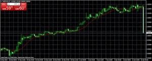 trading, chf, crises, black swan