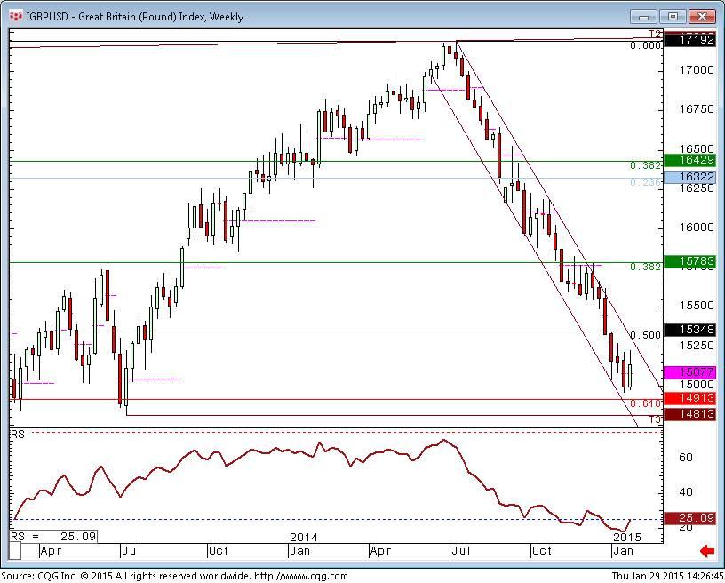 Chart2_GBPUSD