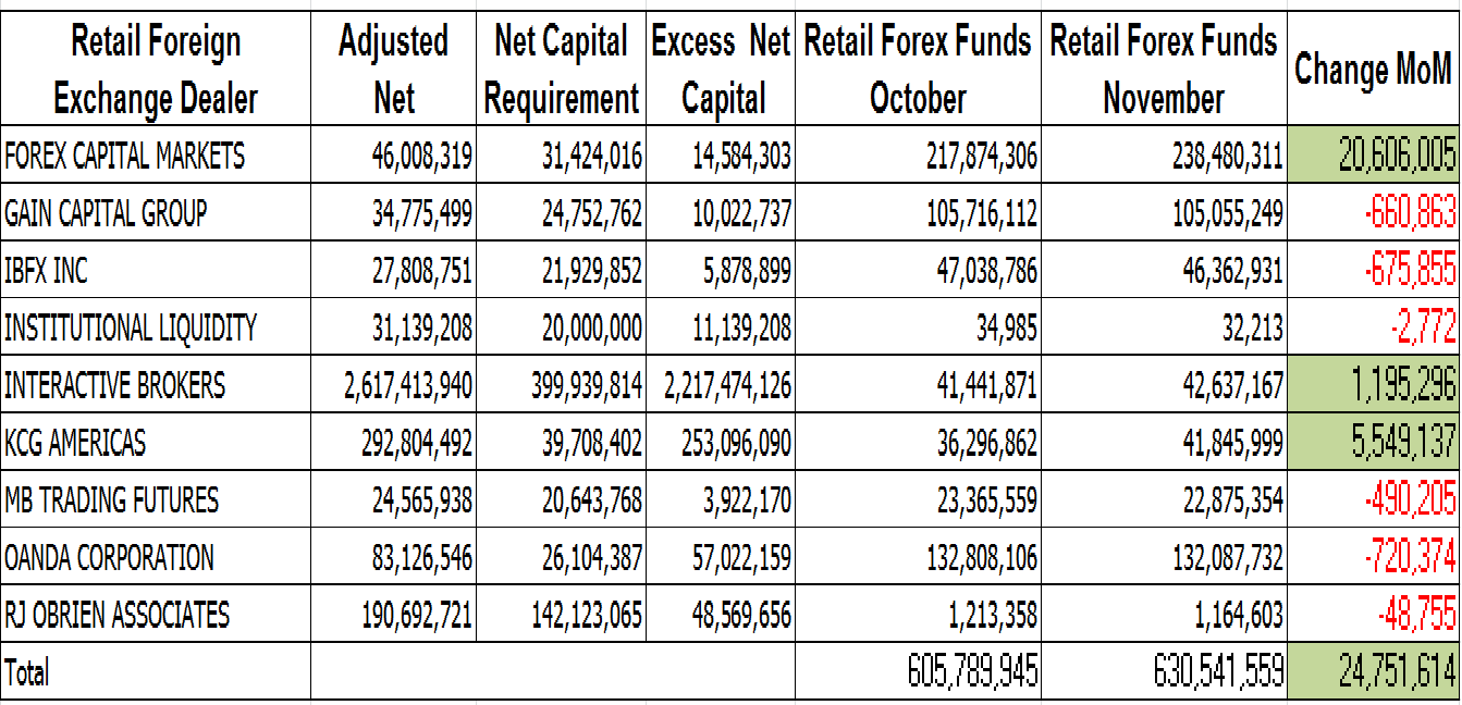 cftc data table