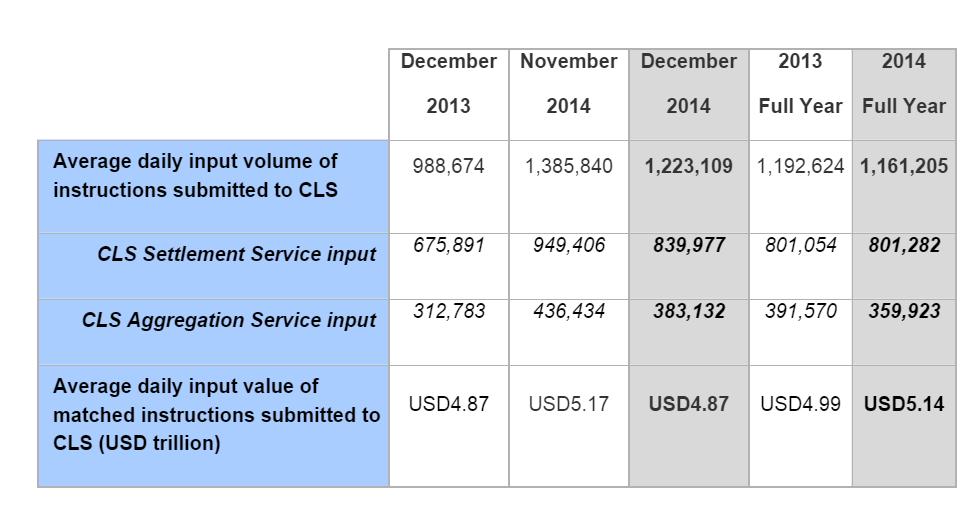 cls 2014 stats