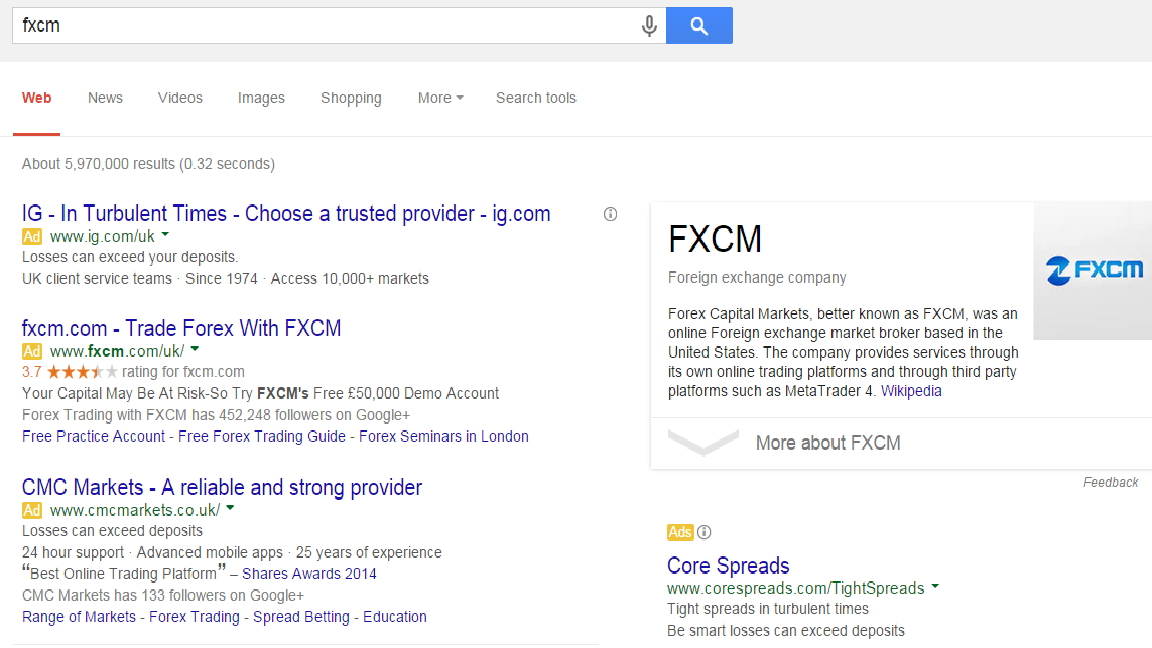 fxcm competitor key words