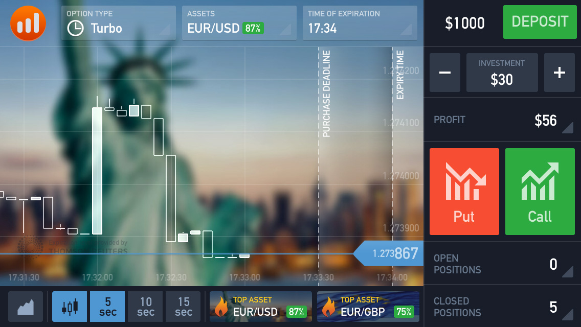 IQ Option Delivers Own HTML5 Binary Options Platform With
