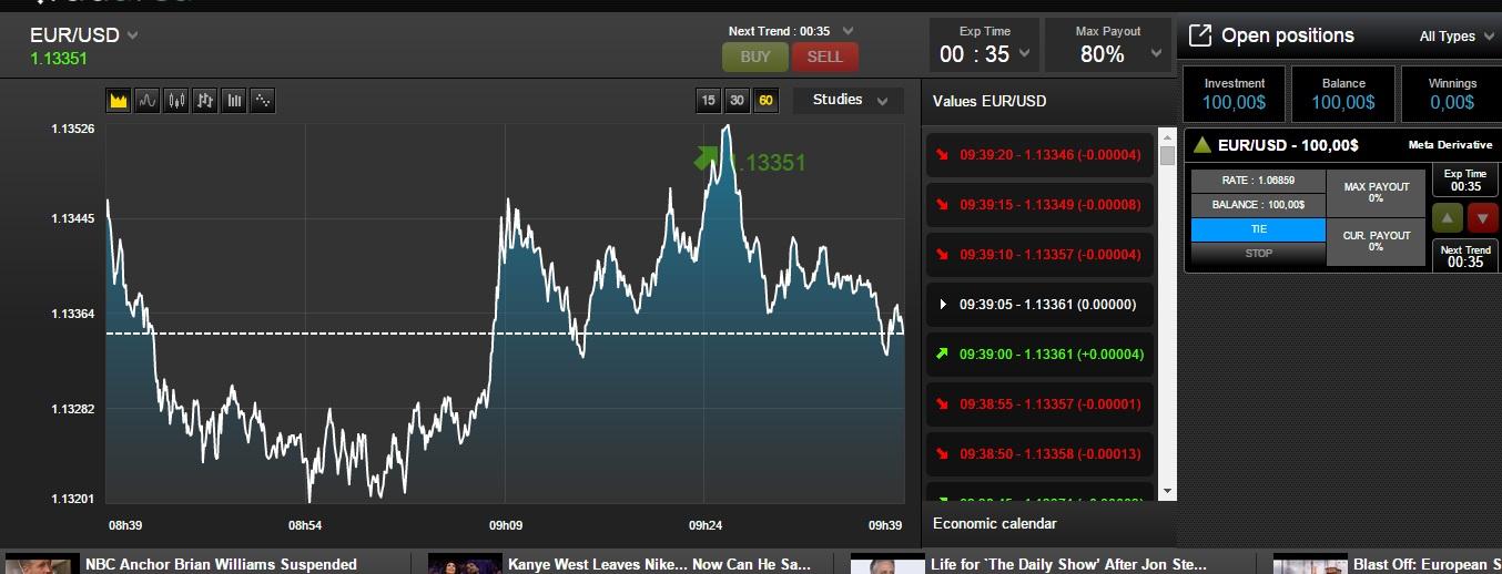 Hello markets binary option platforms поменять рубли на биткоин