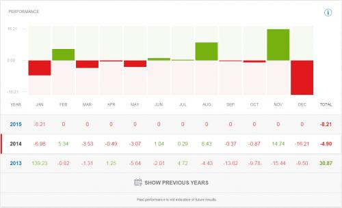 new-stats-performance-500x305