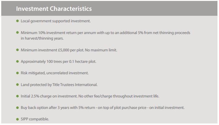 Additional Investment Characteristics from the Brochure