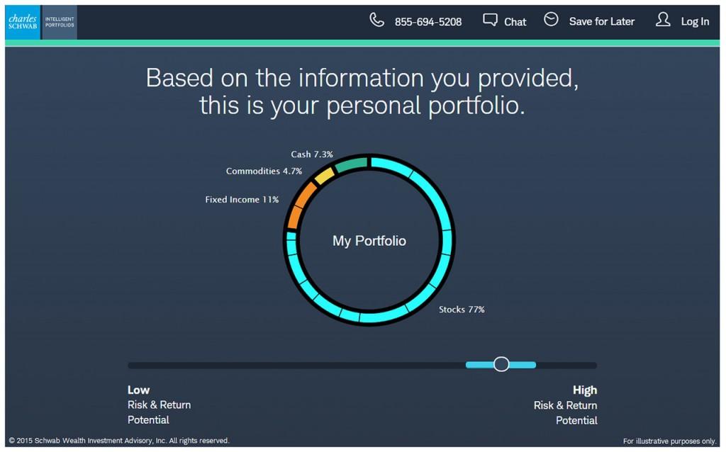Schwab Intelligent Portfolios- desktop-X2