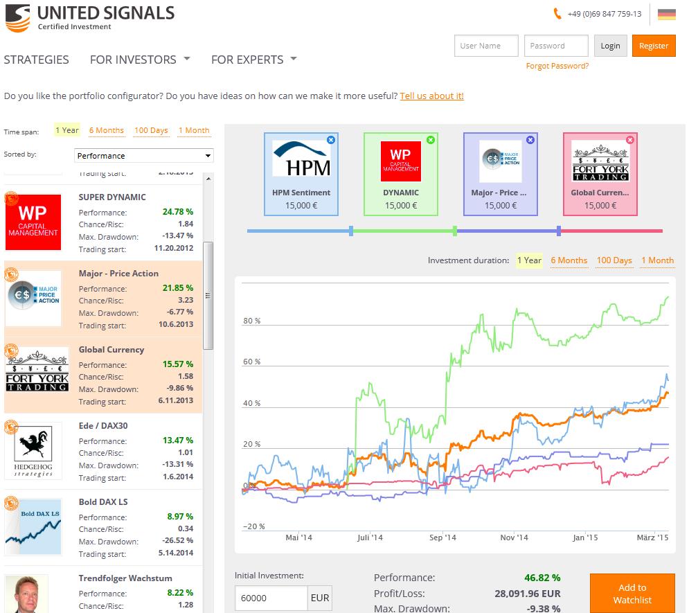 United_Signals_portfolio_configurator
