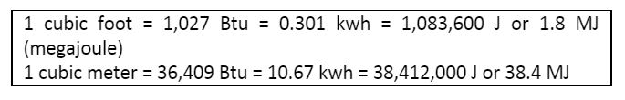 Natural Gas Cubic Meter To Kwh