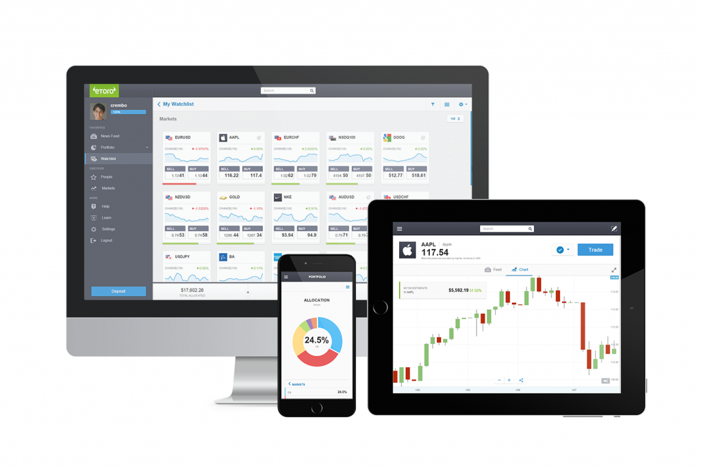 new eToro openbook platform