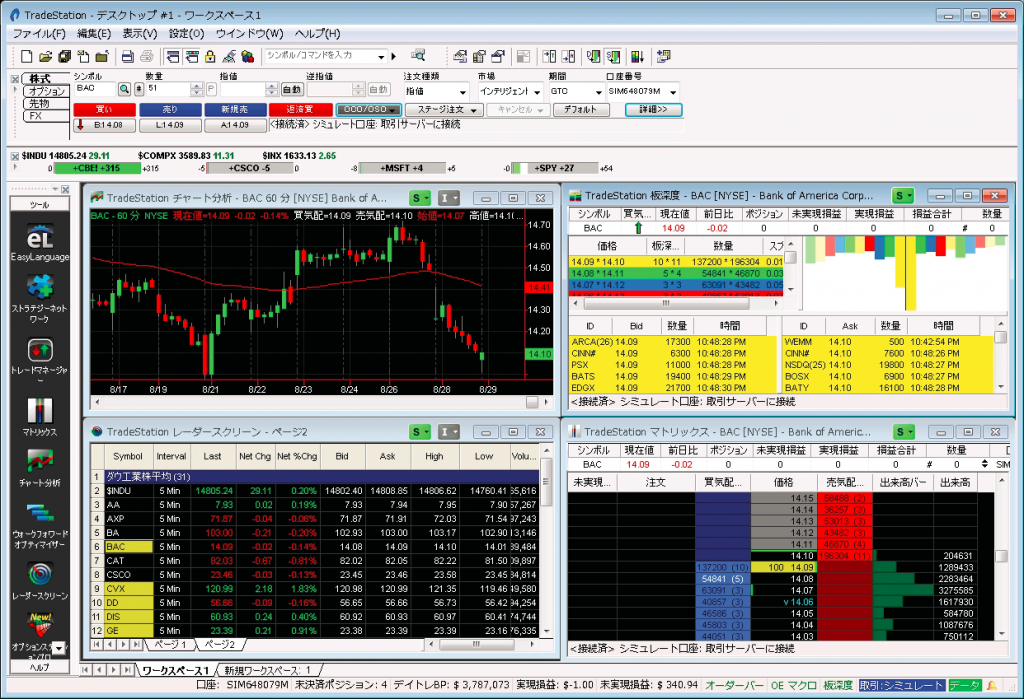 Tradestation forex brokers