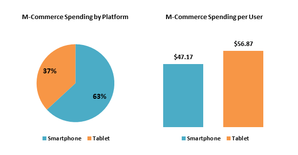 tablet vs mobile2