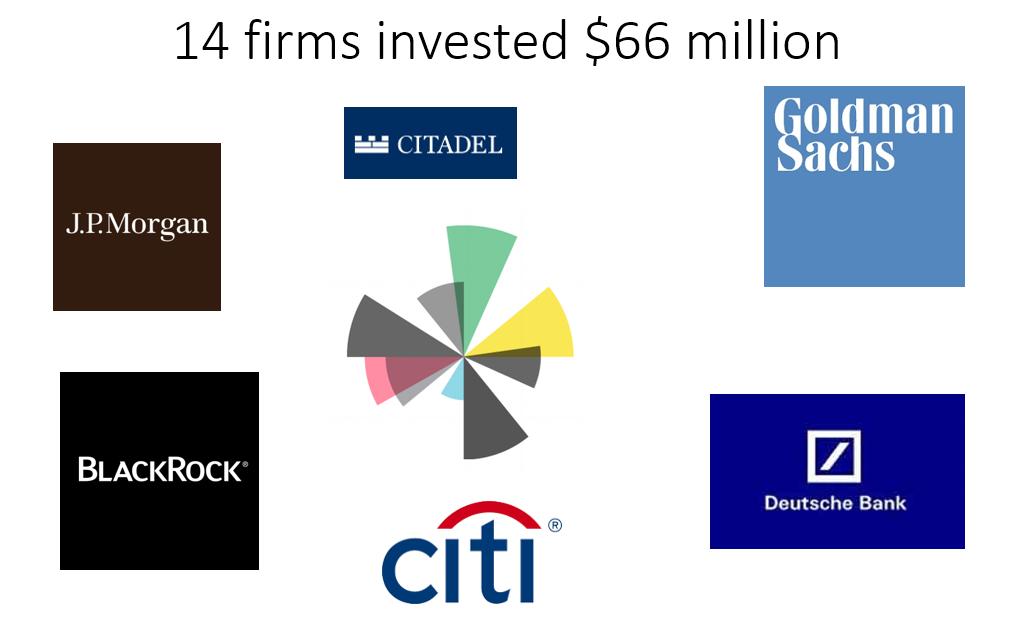 symphony investors