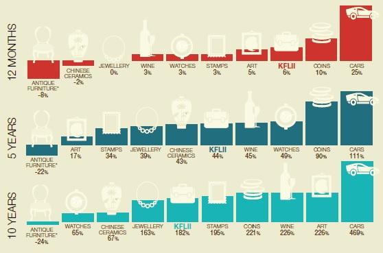 Knight Frank's Luxury Index Report 2014