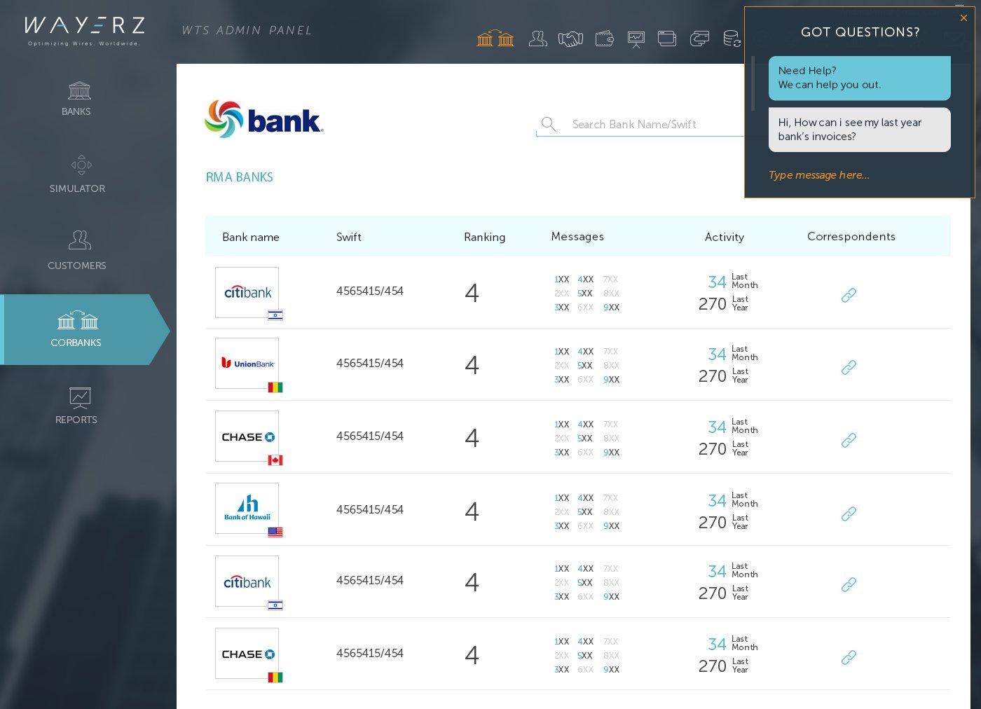 wayerz cisco bank platform