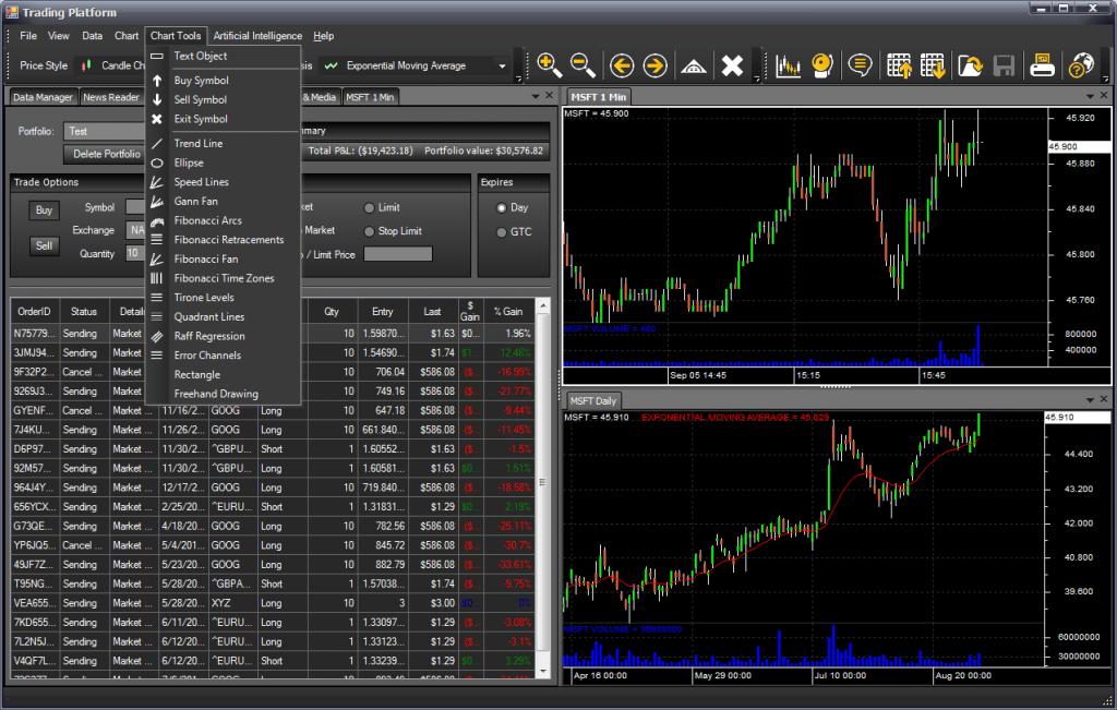 m4 trading platform