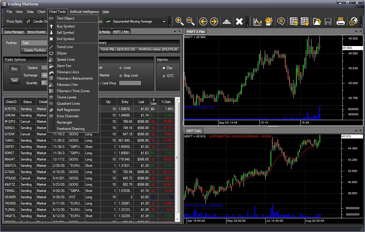 Investimento binario brasil