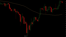 Bitcoin price, August 26