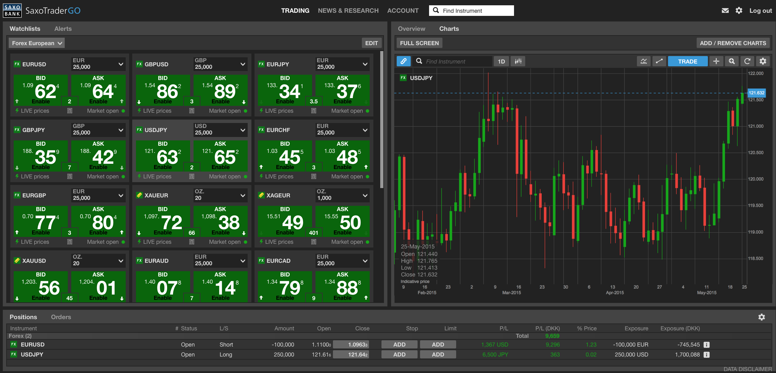 Green forex trading review of windows